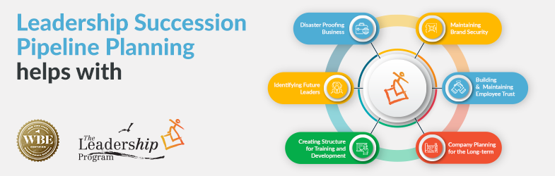 Infographics - Succession Pipeline _785x250_AS_23-07-21