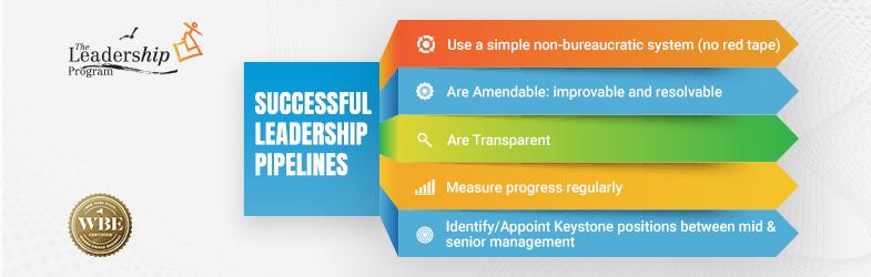 Successful Leadership Pipelines